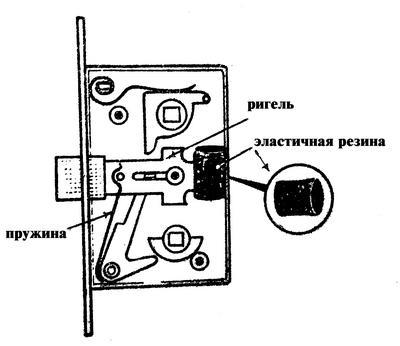 Дверной замок схема работы